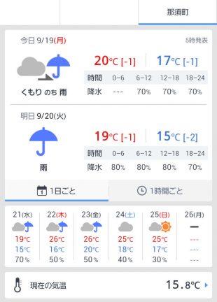 3日間雨予報