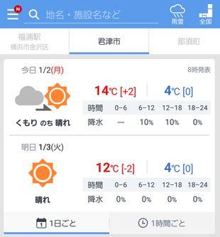 2017年正月の天気予報 (Y!天気より)
