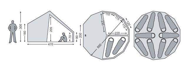 ノルディスク アスガルド 19.6 の広さ