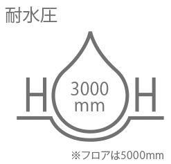 カマボコテント2の耐水圧