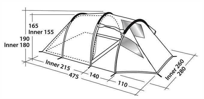 ローベンス ダブルドリーマー サイズ 3D