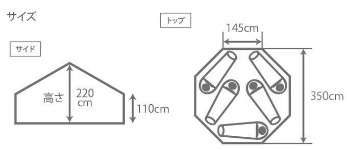 タケノコテントミニのサイズ