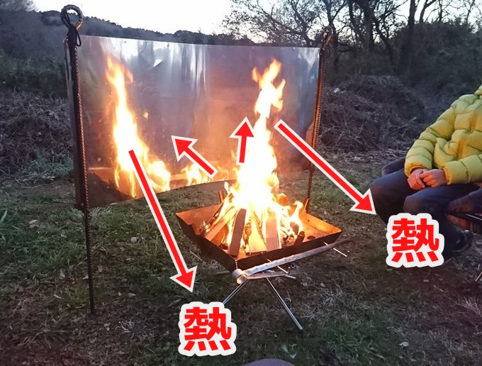 焚き火リフレクターが熱を反射(輻射)