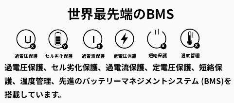 SmartTap PowerArは安心のバッテリー制御機構(BMS)