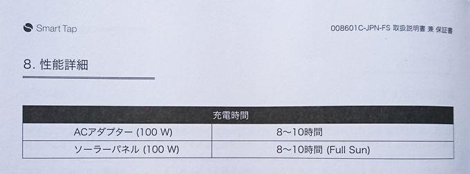 SmartTap PowerArQの充電速度