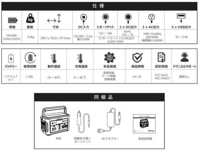 Jackery ポータブル電源 700 各機器の仕様・付属品