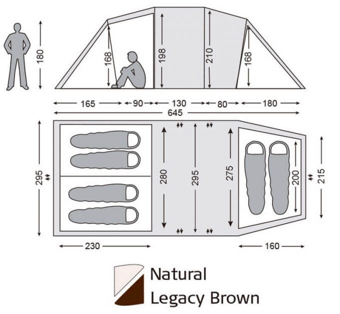 ノルディスク レイサ6レガシーのサイズ