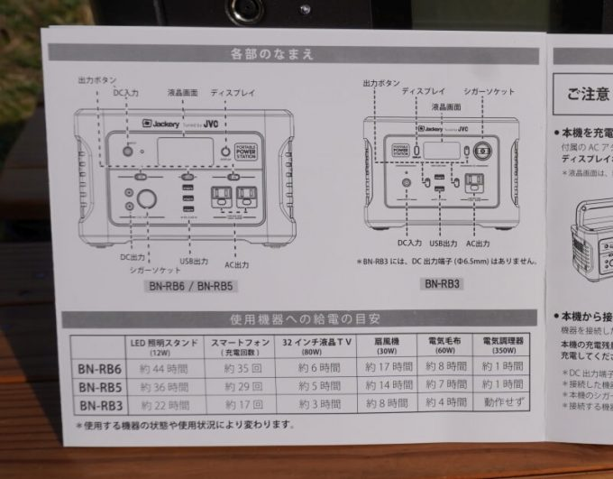 JACKERY×JVC BN-RB05-Cの機器スペック