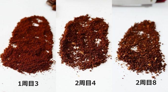 カフラーノのコーヒーミル(クラインダー)で挽いた豆 粗さ3種 詳細