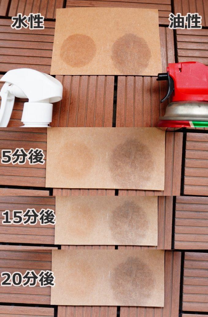 水性と油性の殺虫剤の紙への噴霧テスト結果