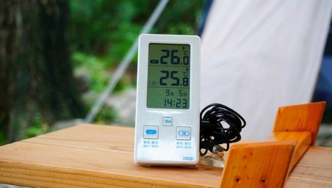 キャンプラビット 気温